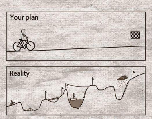 Tijd voor verandering? Loopbaanswitch geeft jou de inzichten, die je nodig hebt om de juiste keuze te maken.